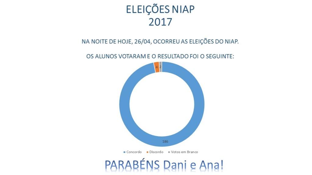 ELEIÇÕES NIAP